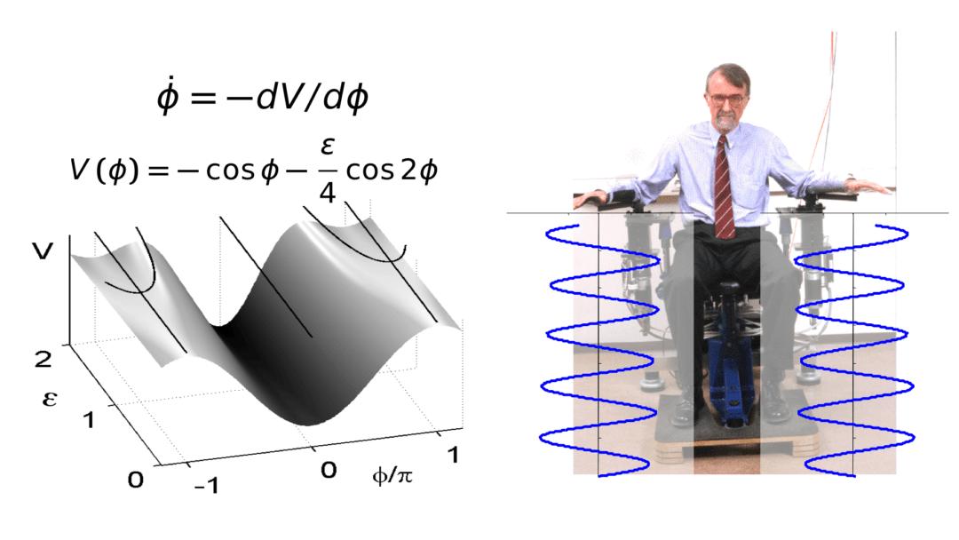 Relative Phase Dynamics